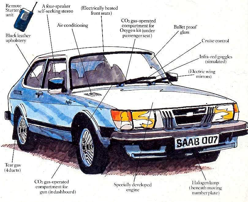 Saab James Bond 007 Saab 900 Turbo 1981